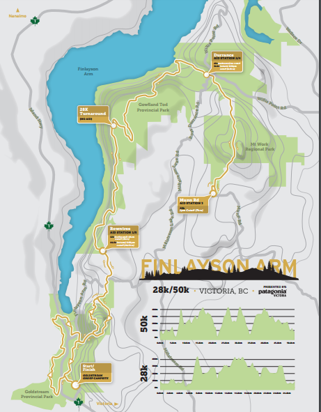 Finny map